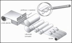Výroba tahokovu