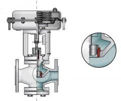 Shut-off valves