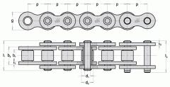 Circuits bush roller