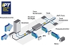 Inductive Power Transfer IPT