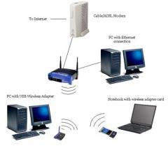 Bezdrátové sítě
