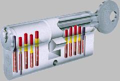 Bezpečnostní cylindrická vložka TITAN K1