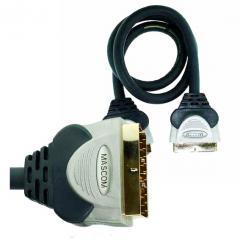 Video kabely 1010, OFC kabel
