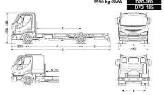Samochody ciężarowe o masie pełnej od 3,5 t do 12